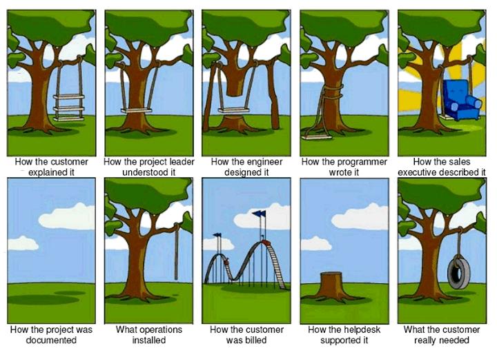 Tudás átka - személyes produktivitás