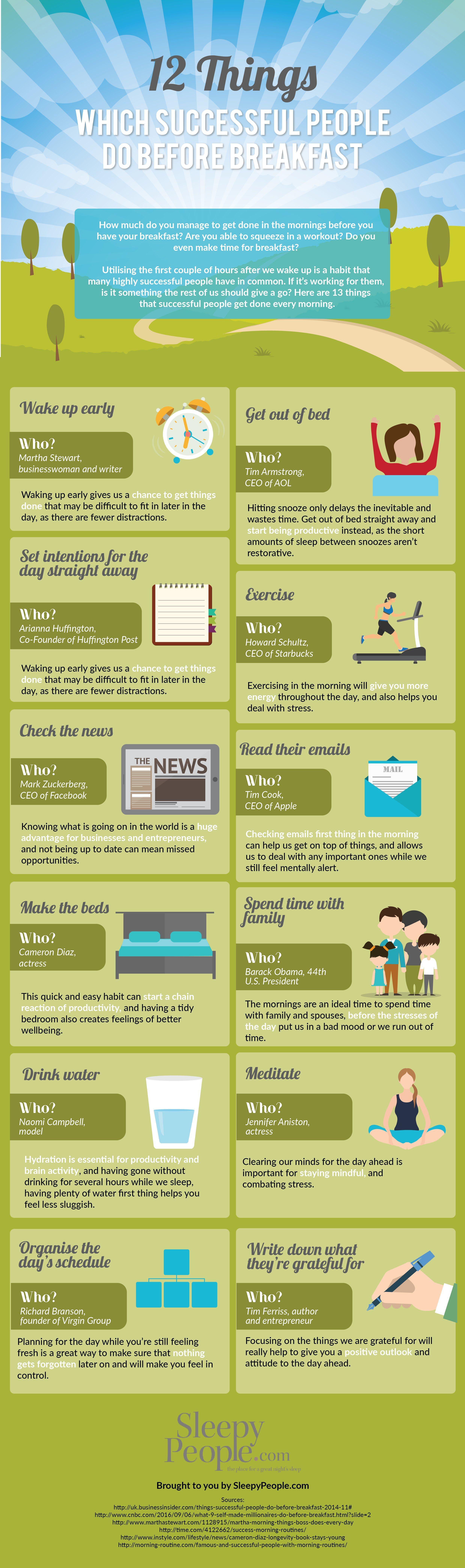 rutin, szokás, reggel, produktivitás személyes produktivitás